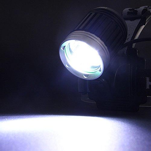 TOMOUNT Linterna Frontal CREE LED Luz Blanco Zoom Para Ciclismo Senderismo Acampada Campismo Deporte Aire Libre 1