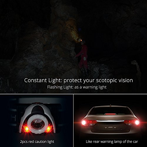 VicTsing Linterna frontal LED ultra brillante de 180 lúmen CREE XPG R3 con enfoque ajustable para actividades al aire libre 2