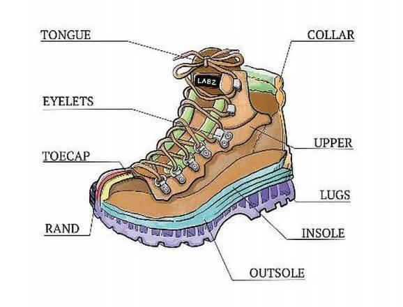 Características a tener en cuenta en las botas de montaña